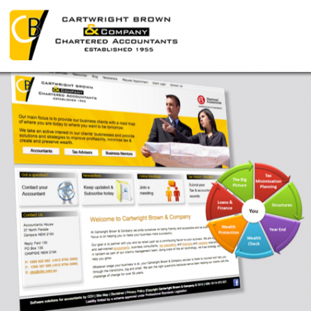 Cartwright Brown & Company Uses PARADOX Marketing Services