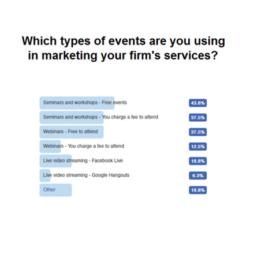 event marketing fb live