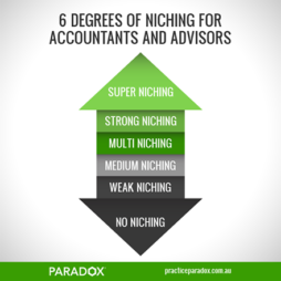 6 degrees of niching for accountants and advisors