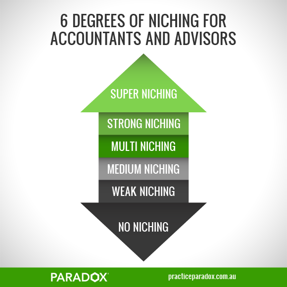 accounting firm niche