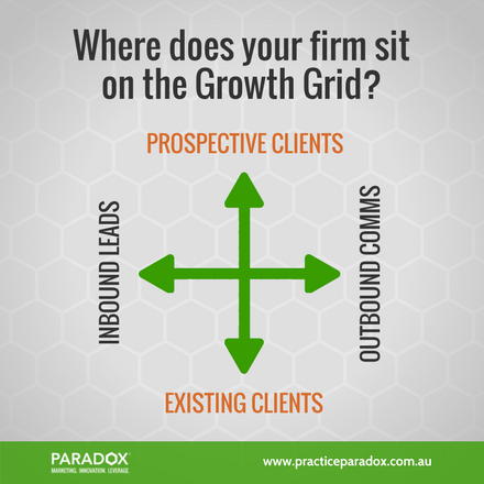 Sales Growth Grid - PARADOX