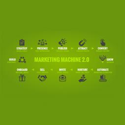 Marketing Machine 2.0 model for accountants